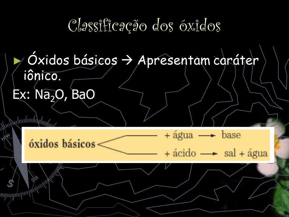 Classificação dos óxidos Óxidos básicos Apresentam caráter iônico.