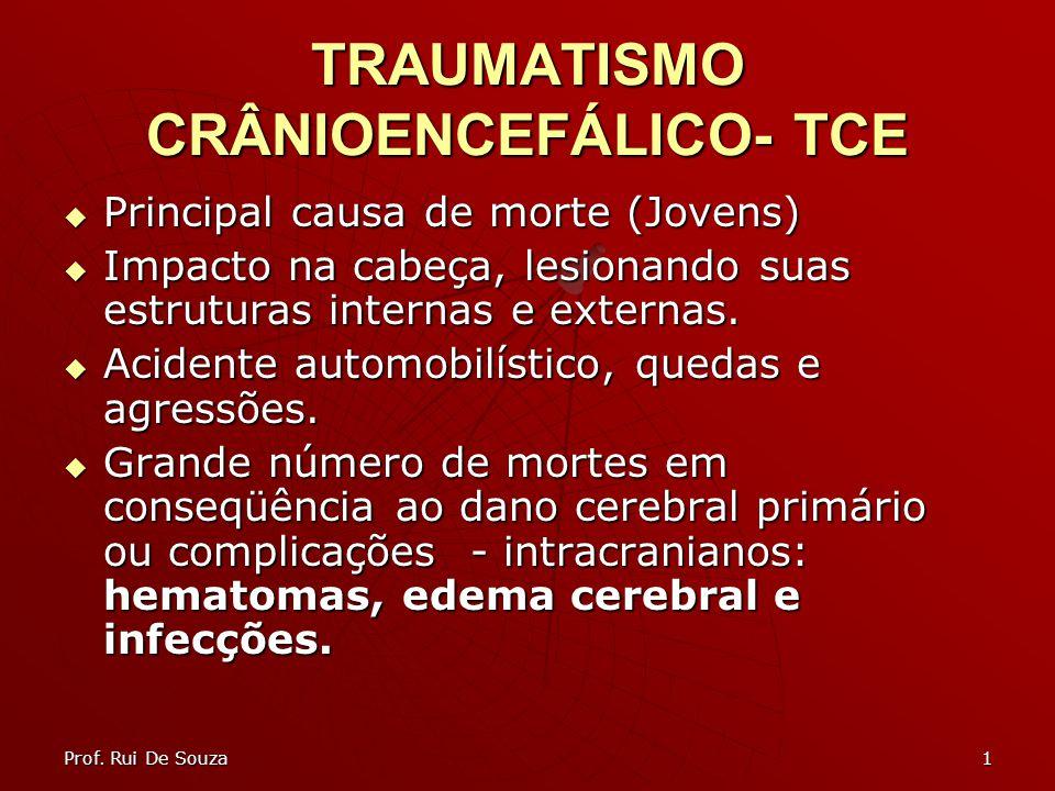 1 TRAUMATISMO CRÂNIOENCEFÁLICO- TCE Principal causa de morte (Jovens) Principal causa de morte (Jovens) Impacto na cabeça, lesionando suas estruturas internas e externas.