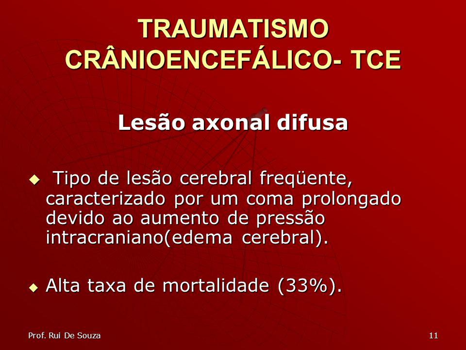 11 TRAUMATISMO CRÂNIOENCEFÁLICO- TCE Lesão axonal difusa Tipo de lesão cerebral freqüente, caracterizado por um coma prolongado devido ao aumento de pressão intracraniano(edema cerebral).