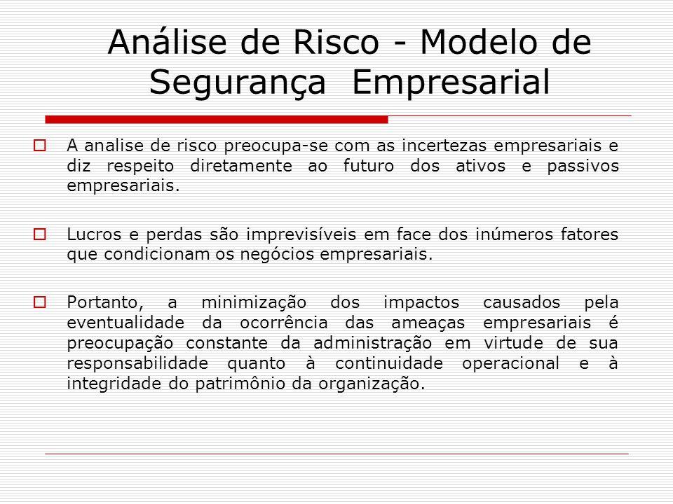 Análise de Risco - Modelo de Segurança Empresarial A analise de risco preocupa-se com as incertezas empresariais e diz respeito diretamente ao futuro