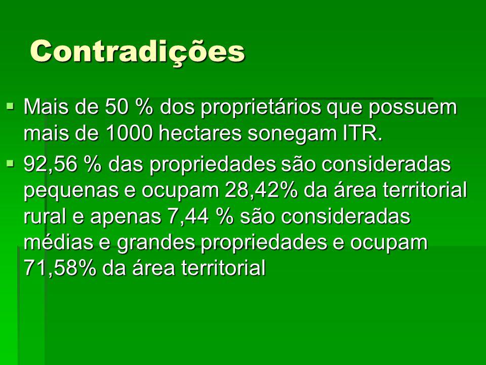 Contradições Mais de 50 % dos proprietários que possuem mais de 1000 hectares sonegam ITR. Mais de 50 % dos proprietários que possuem mais de 1000 hec