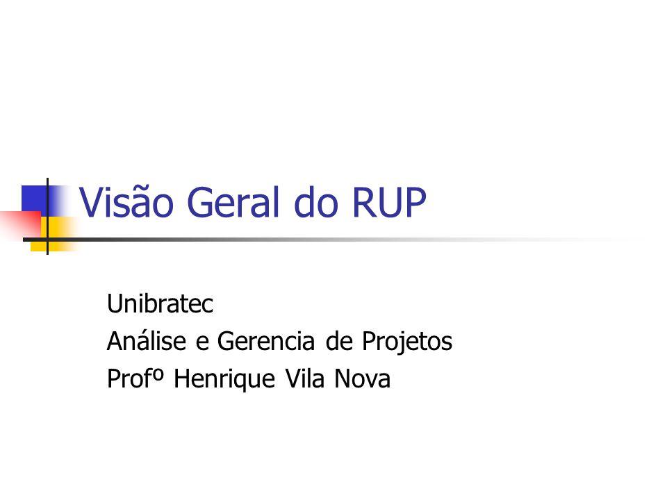 Visão Geral do RUP Unibratec Análise e Gerencia de Projetos Profº Henrique Vila Nova