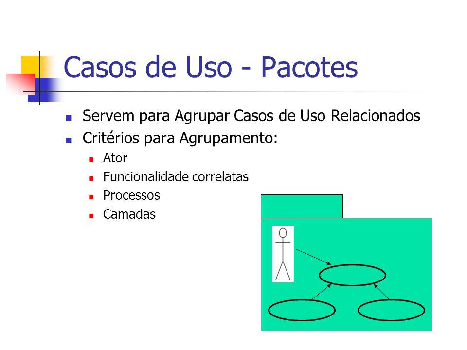 Casos de Uso - Pacotes Servem para Agrupar Casos de Uso Relacionados Critérios para Agrupamento: Ator Funcionalidade correlatas Processos Camadas