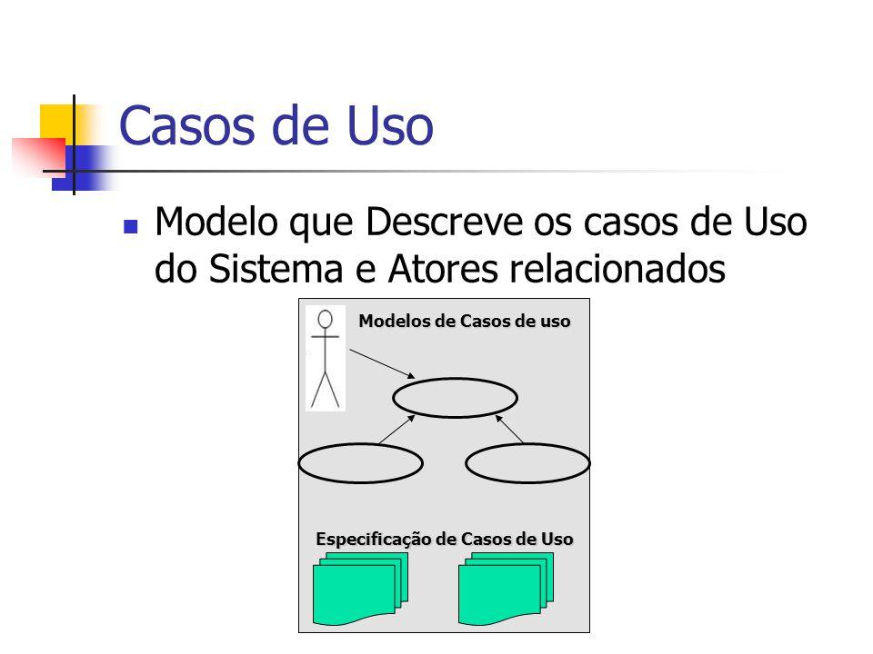 Casos de Uso Modelo que Descreve os casos de Uso do Sistema e Atores relacionados Especificação de Casos de Uso Modelos de Casos de uso
