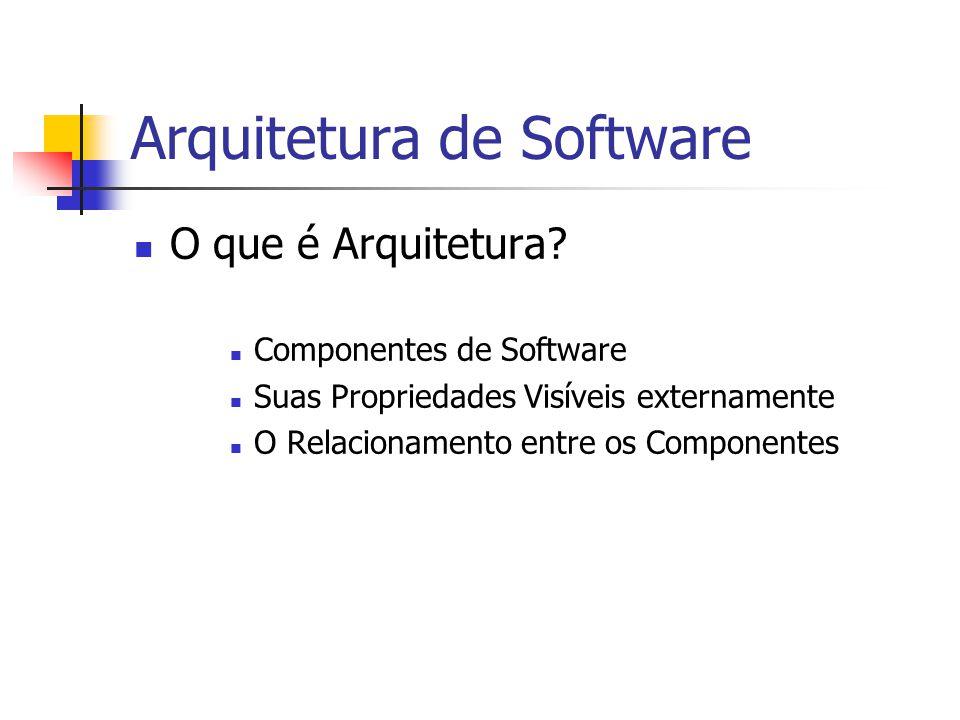 Arquitetura de Software O que é Arquitetura.