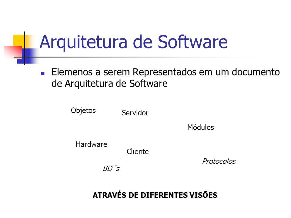 Arquitetura de Software Elemenos a serem Representados em um documento de Arquitetura de Software Objetos Servidor Módulos Hardware Cliente Protocolos BD´s ATRAVÉS DE DIFERENTES VISÕES