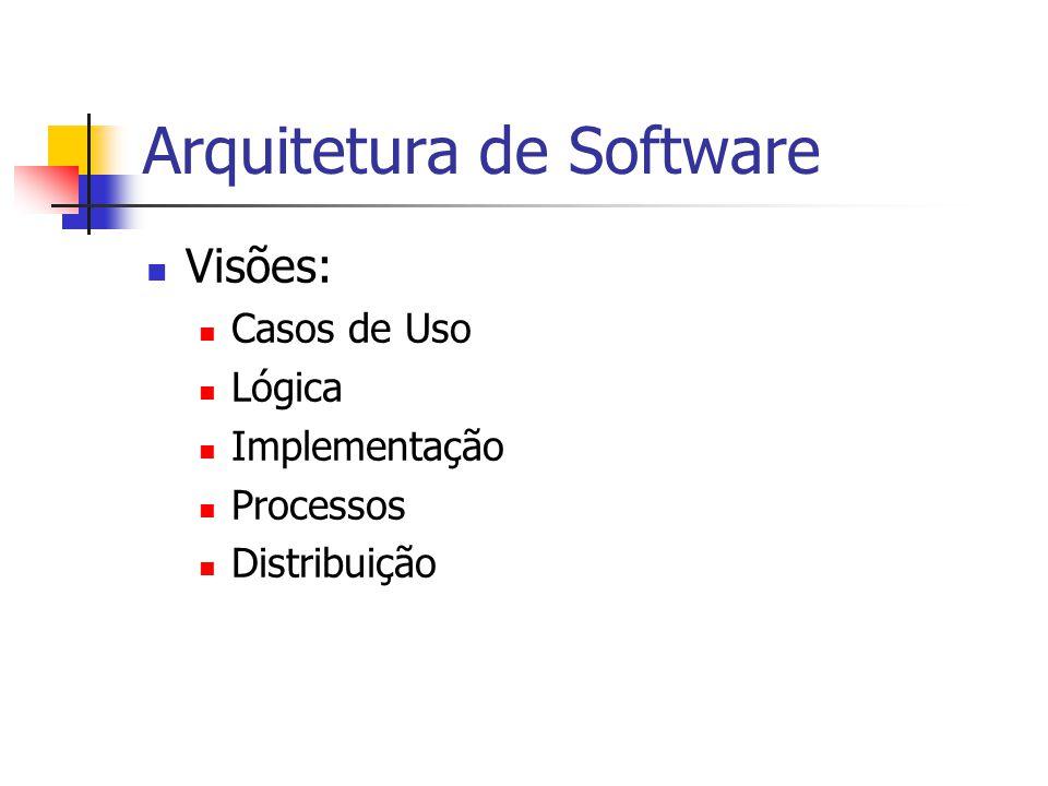 Arquitetura de Software Visões: Casos de Uso Lógica Implementação Processos Distribuição
