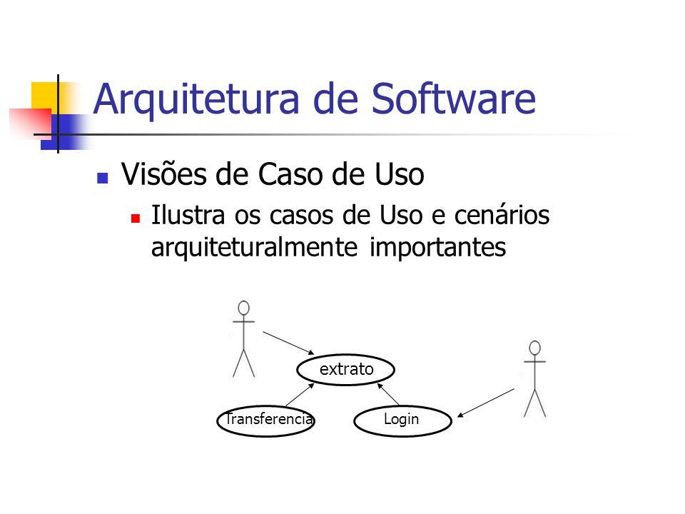 Arquitetura de Software Visões de Caso de Uso Ilustra os casos de Uso e cenários arquiteturalmente importantes extrato TransferenciaLogin
