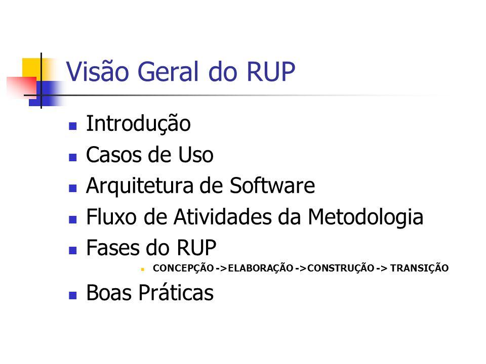 Visão Geral do RUP Introdução Casos de Uso Arquitetura de Software Fluxo de Atividades da Metodologia Fases do RUP CONCEPÇÃO ->ELABORAÇÃO ->CONSTRUÇÃO -> TRANSIÇÃO Boas Práticas