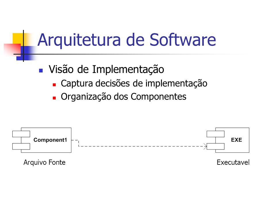 Arquitetura de Software Visão de Implementação Captura decisões de implementação Organização dos Componentes Arquivo FonteExecutavel