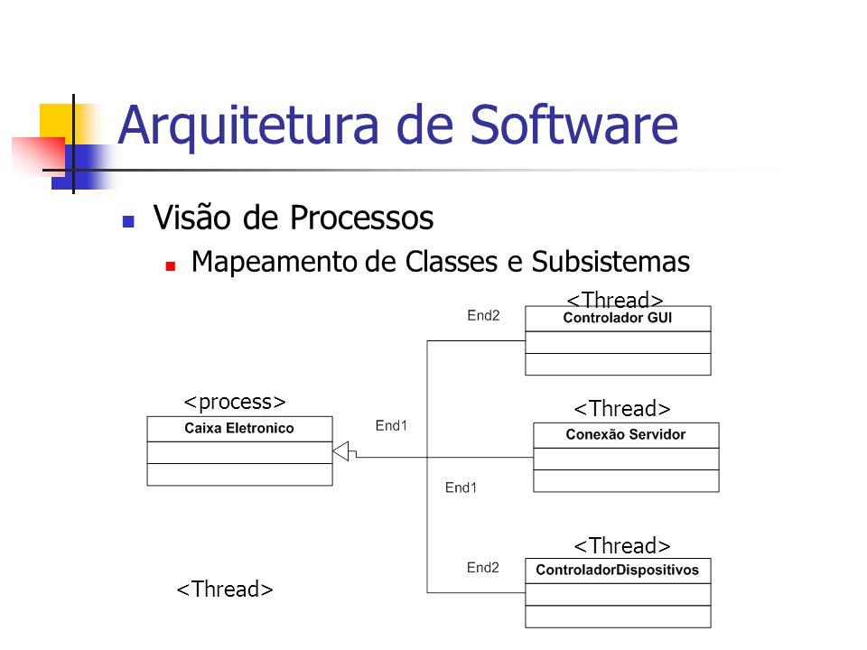 Arquitetura de Software Visão de Processos Mapeamento de Classes e Subsistemas