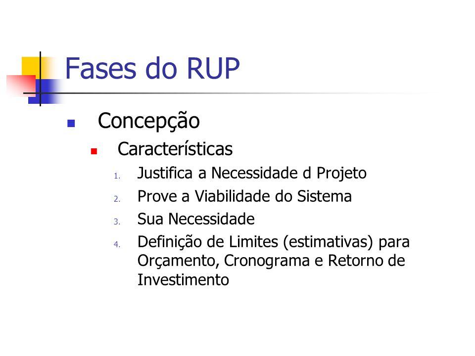 Fases do RUP Concepção Características 1.Justifica a Necessidade d Projeto 2.