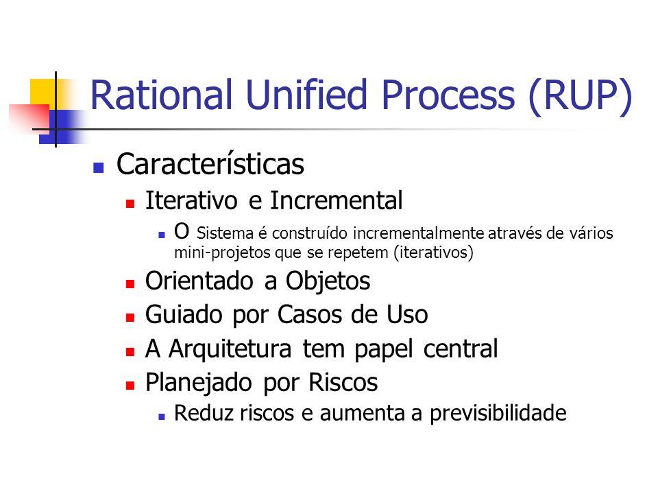 Rational Unified Process (RUP) Características Iterativo e Incremental O Sistema é construído incrementalmente através de vários mini-projetos que se repetem (iterativos) Orientado a Objetos Guiado por Casos de Uso A Arquitetura tem papel central Planejado por Riscos Reduz riscos e aumenta a previsibilidade