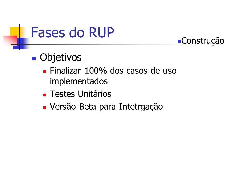 Fases do RUP Objetivos Finalizar 100% dos casos de uso implementados Testes Unitários Versão Beta para Intetrgação Construção