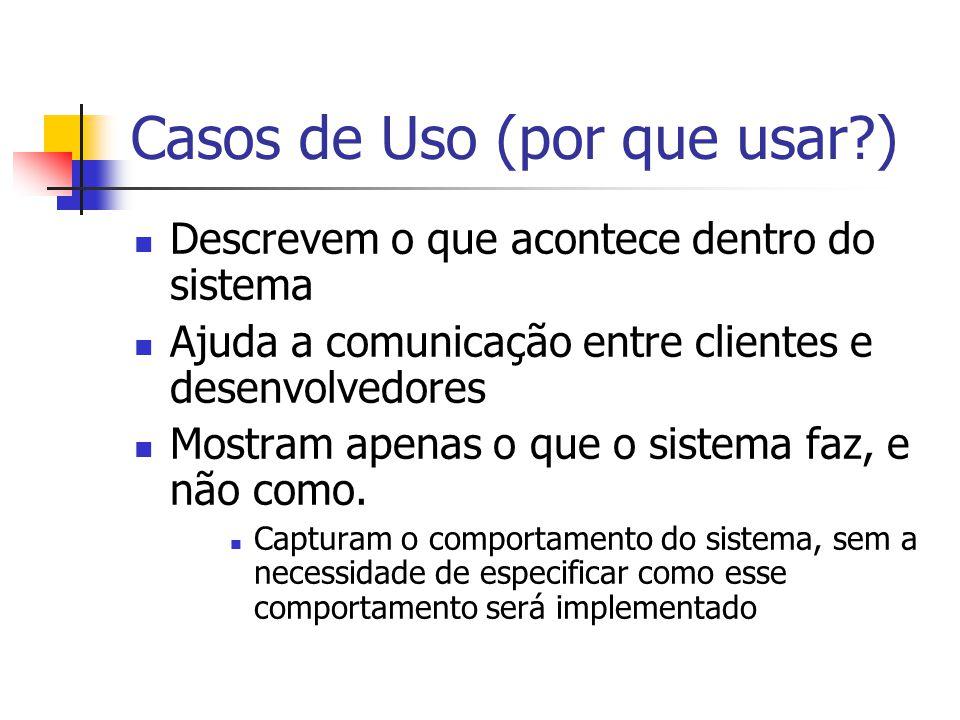 Casos de Uso (por que usar?) Descrevem o que acontece dentro do sistema Ajuda a comunicação entre clientes e desenvolvedores Mostram apenas o que o sistema faz, e não como.