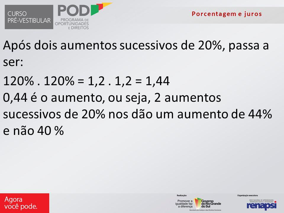 Porcentagem e juros Após dois aumentos sucessivos de 20%, passa a ser: 120%. 120% = 1,2. 1,2 = 1,44 0,44 é o aumento, ou seja, 2 aumentos sucessivos d