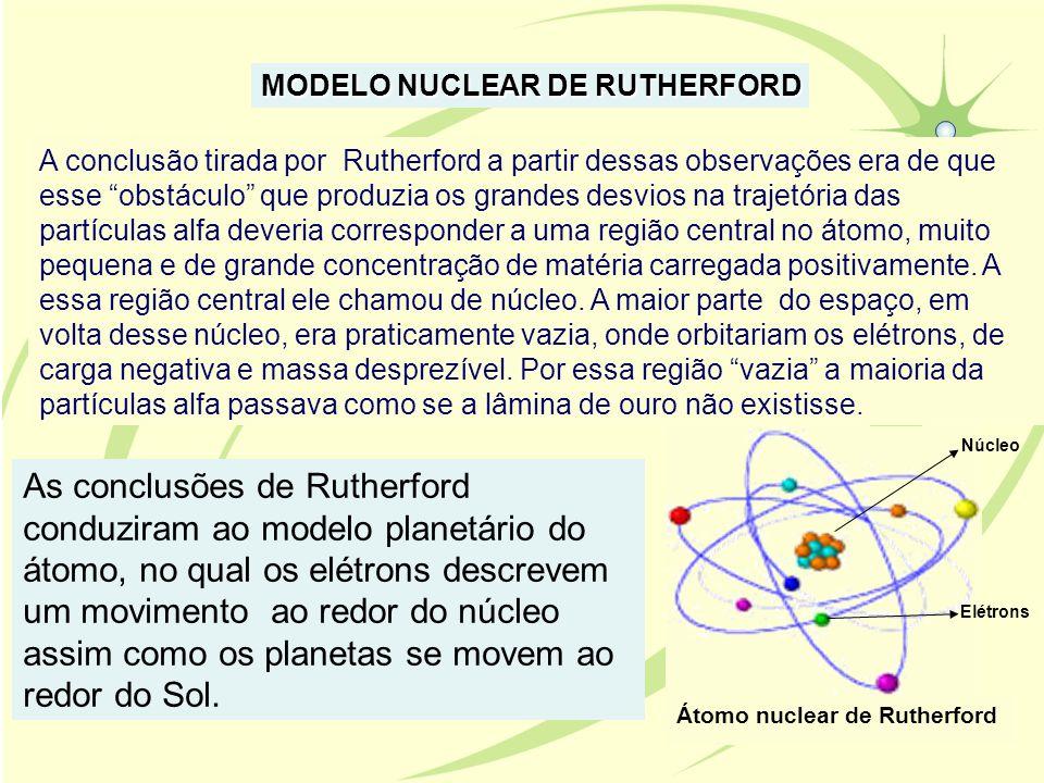 A conclusão tirada por Rutherford a partir dessas observações era de que esse obstáculo que produzia os grandes desvios na trajetória das partículas a