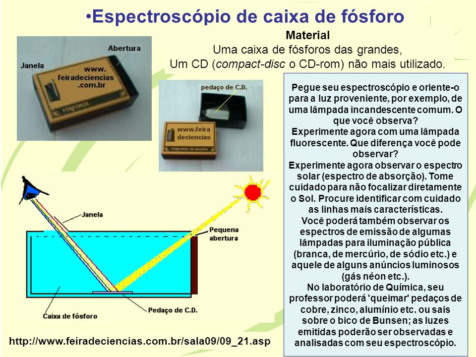 Espectroscópio de caixa de fósforo Material Uma caixa de fósforos das grandes, Um CD (compact-disc o CD-rom) não mais utilizado. Pegue seu espectroscó