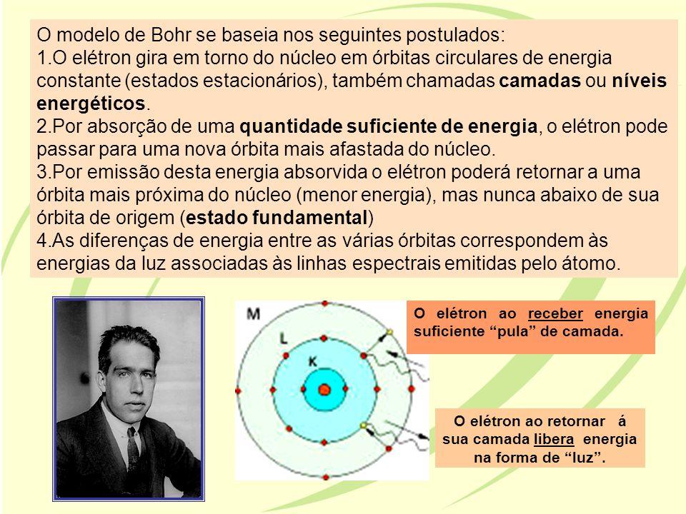 O elétron ao receber energia suficiente pula de camada. O elétron ao retornar á sua camada libera energia na forma de luz. O modelo de Bohr se baseia