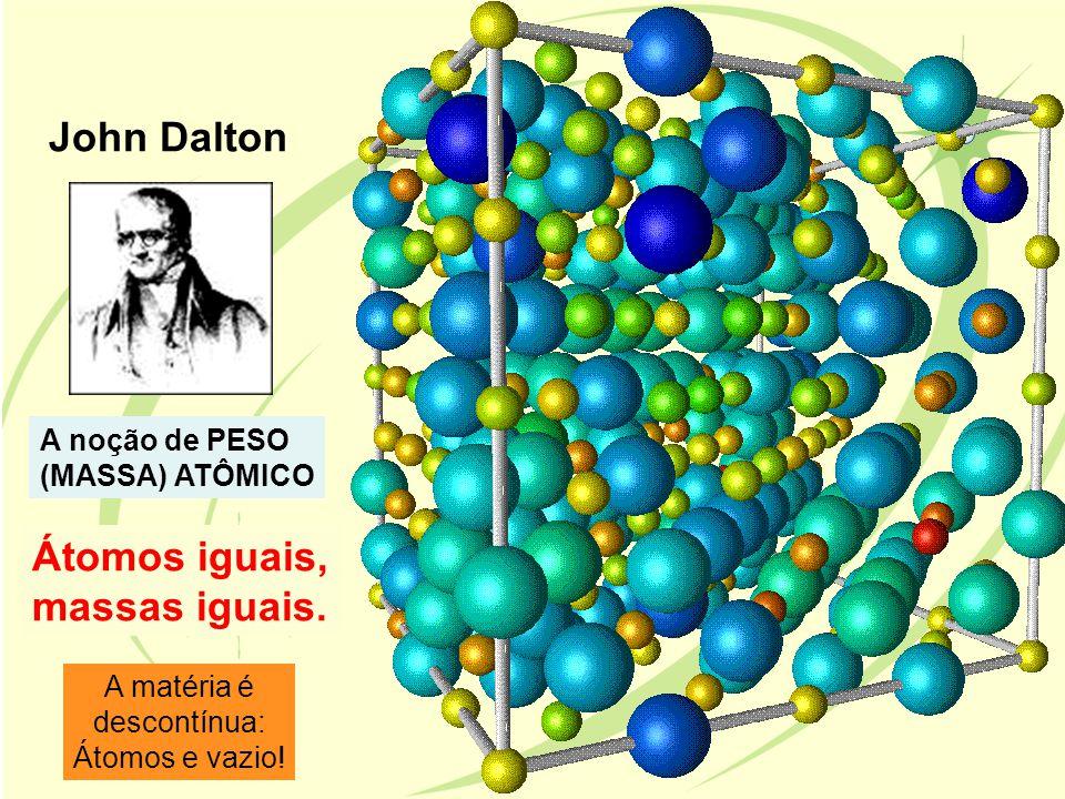 John Dalton A noção de PESO (MASSA) ATÔMICO Átomos iguais, massas iguais. A matéria é descontínua: Átomos e vazio!