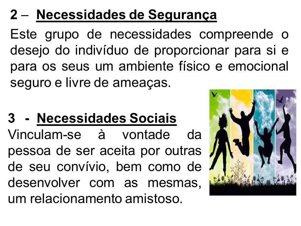2 – Necessidades de Segurança Este grupo de necessidades compreende o desejo do indivíduo de proporcionar para si e para os seus um ambiente físico e