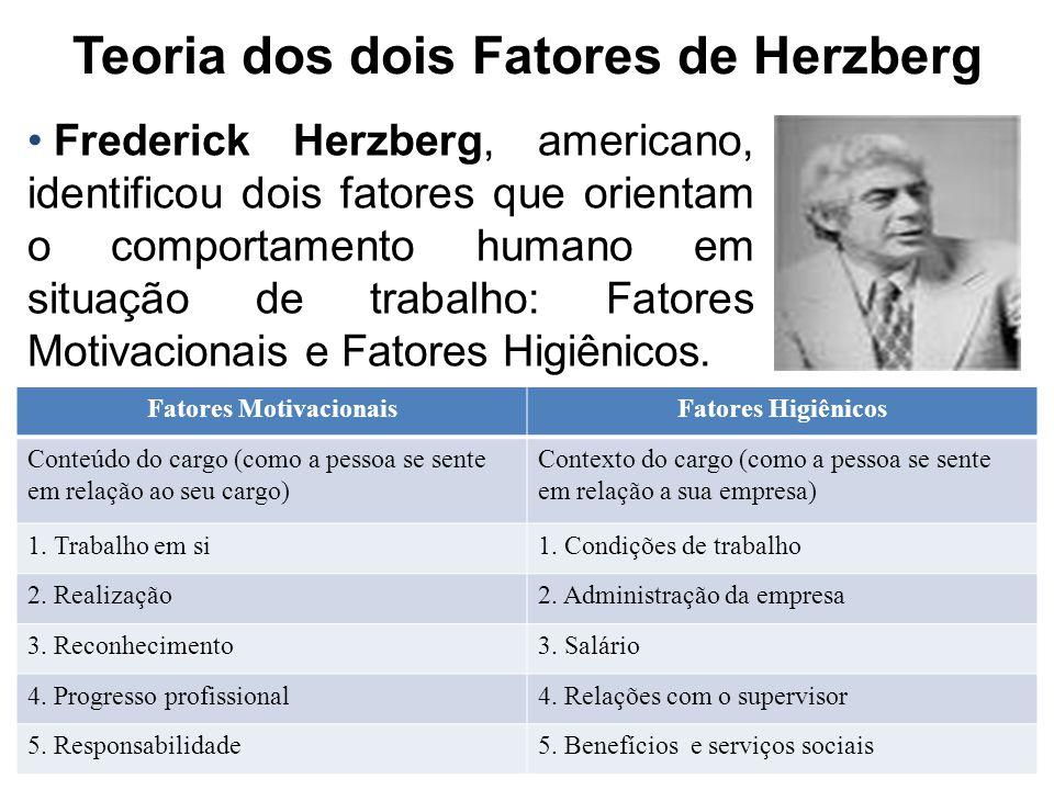 Teoria dos dois Fatores de Herzberg Frederick Herzberg, americano, identificou dois fatores que orientam o comportamento humano em situação de trabalh