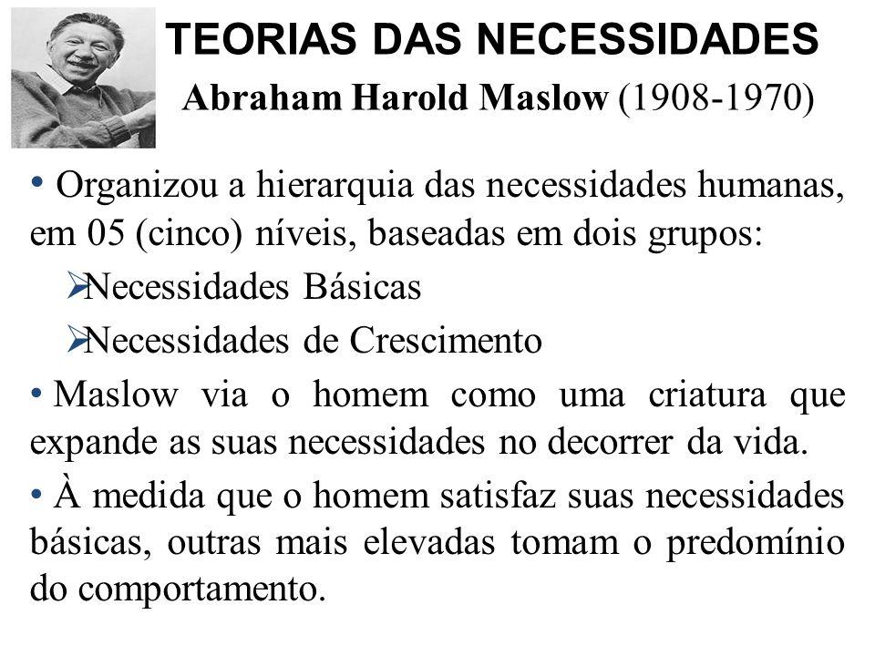 Abraham Harold Maslow (1908-1970) Organizou a hierarquia das necessidades humanas, em 05 (cinco) níveis, baseadas em dois grupos: Necessidades Básicas