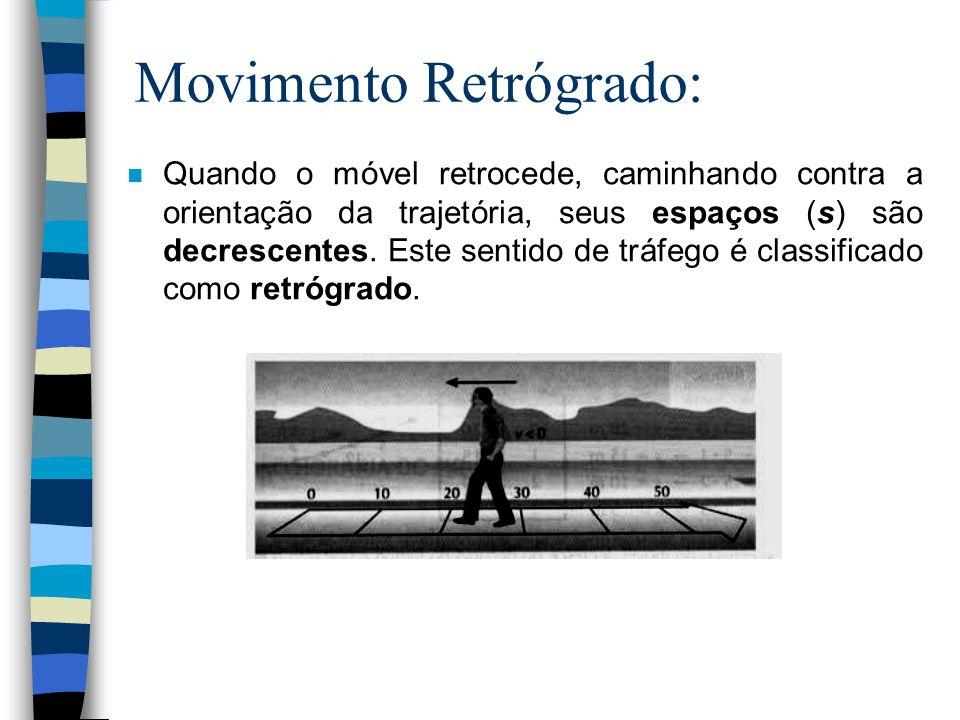 Movimento Retrógrado: n Quando o móvel retrocede, caminhando contra a orientação da trajetória, seus espaços (s) são decrescentes. Este sentido de trá