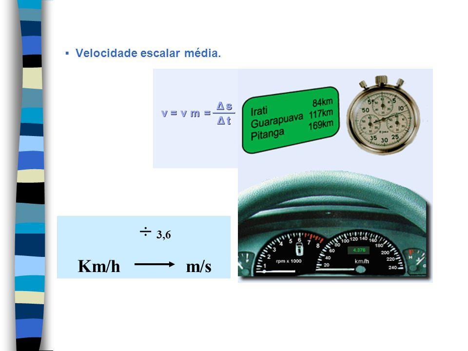 Velocidade escalar média. ÷ 3,6 Km/h m/s