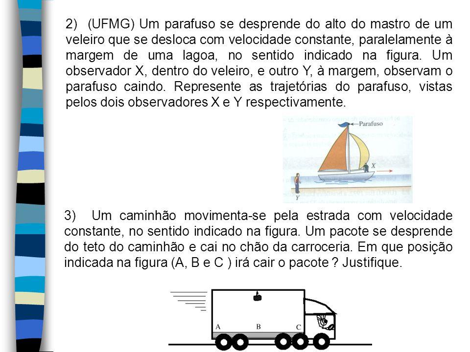 2) (UFMG) Um parafuso se desprende do alto do mastro de um veleiro que se desloca com velocidade constante, paralelamente à margem de uma lagoa, no se