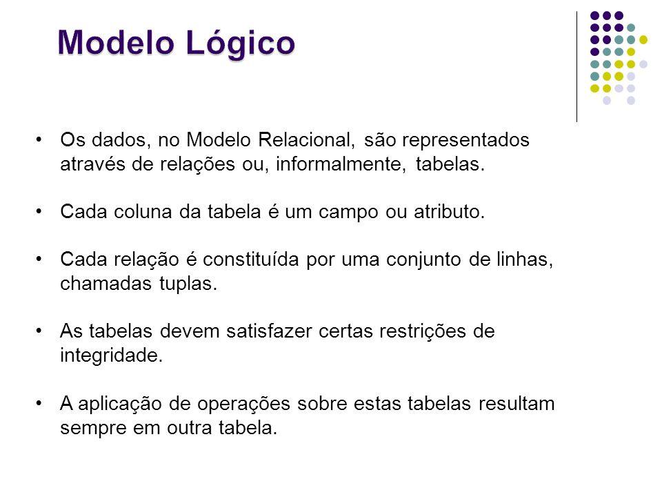 Os dados, no Modelo Relacional, são representados através de relações ou, informalmente, tabelas. Cada coluna da tabela é um campo ou atributo. Cada r