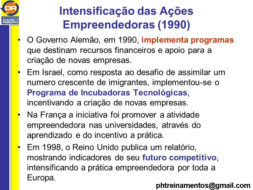 Intensificação das Ações Empreendedoras (1990) O Governo Alemão, em 1990, implementa programas que destinam recursos financeiros e apoio para a criação de novas empresas.