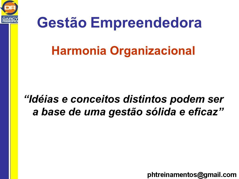Gestão Empreendedora Harmonia Organizacional Idéias e conceitos distintos podem ser a base de uma gestão sólida e eficaz
