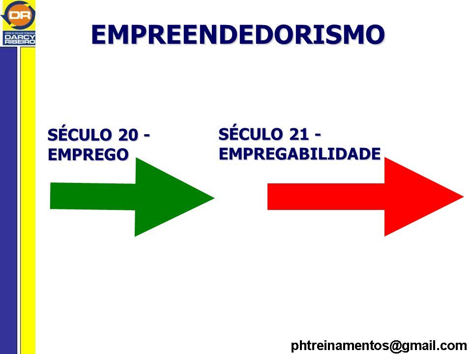 EMPREENDEDORISMO SÉCULO 20 - EMPREGO SÉCULO 21 - EMPREGABILIDADE
