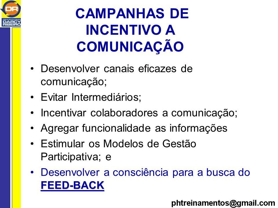 CAMPANHAS DE INCENTIVO A COMUNICAÇÃO Desenvolver canais eficazes de comunicação; Evitar Intermediários; Incentivar colaboradores a comunicação; Agregar funcionalidade as informações Estimular os Modelos de Gestão Participativa; e FEED-BACKDesenvolver a consciência para a busca do FEED-BACK