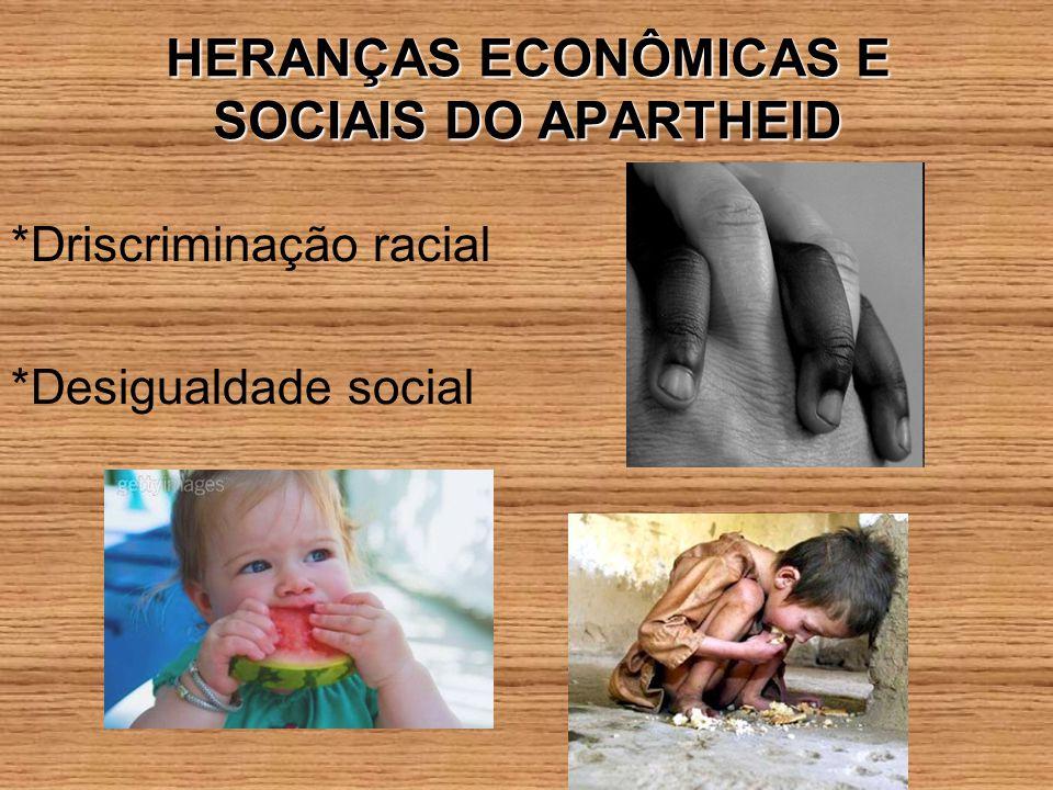 HERANÇAS ECONÔMICAS E SOCIAIS DO APARTHEID *Driscriminação racial *Desigualdade social