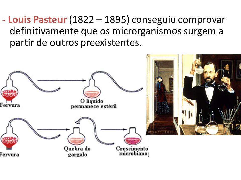 - Louis Pasteur (1822 – 1895) conseguiu comprovar definitivamente que os microrganismos surgem a partir de outros preexistentes.