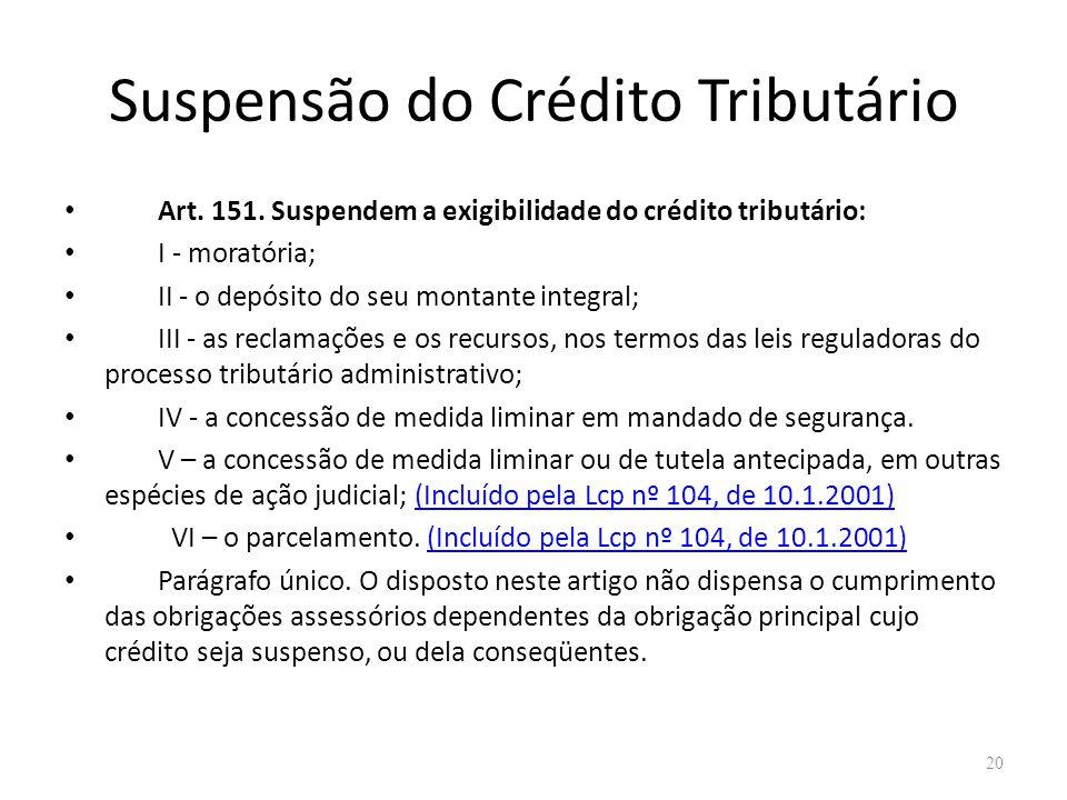 Suspensão do Crédito Tributário Art. 151. Suspendem a exigibilidade do crédito tributário: I - moratória; II - o depósito do seu montante integral; II