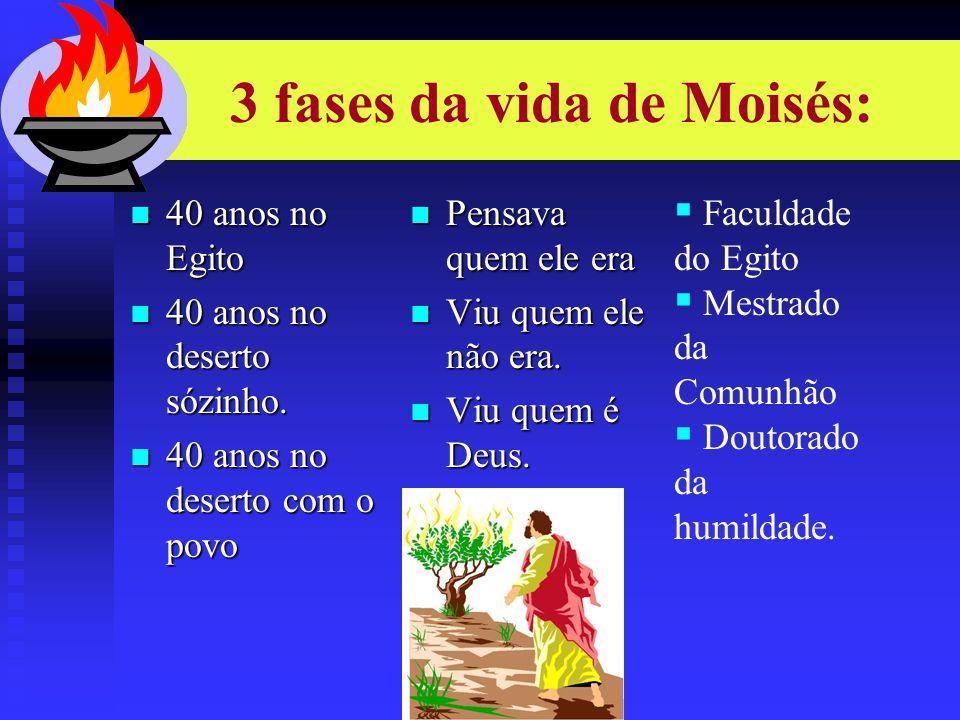 3 fases da vida de Moisés: 40 anos no Egito 40 anos no Egito 40 anos no deserto sózinho. 40 anos no deserto sózinho. 40 anos no deserto com o povo 40