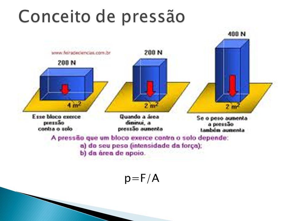 p=F/A
