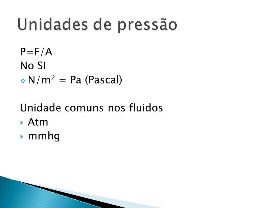P=F/A No SI N/m 2 = Pa (Pascal) Unidade comuns nos fluidos Atm mmhg