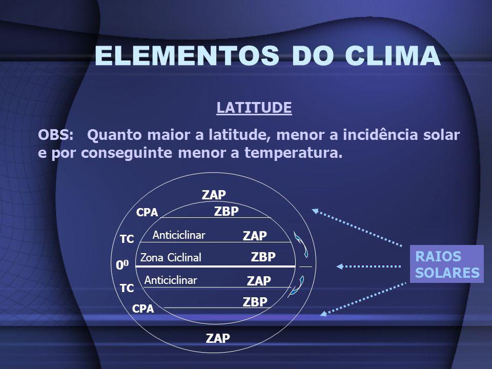 ELEMENTOS DO CLIMA LATITUDE OBS: Quanto maior a latitude, menor a incidência solar e por conseguinte menor a temperatura. 0 TC CPA ZAP TC CPA Zona Cic