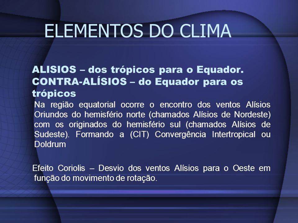 ALISIOS – dos trópicos para o Equador. CONTRA-ALÍSIOS – do Equador para os trópicos Na região equatorial ocorre o encontro dos ventos Alísios Oriundos