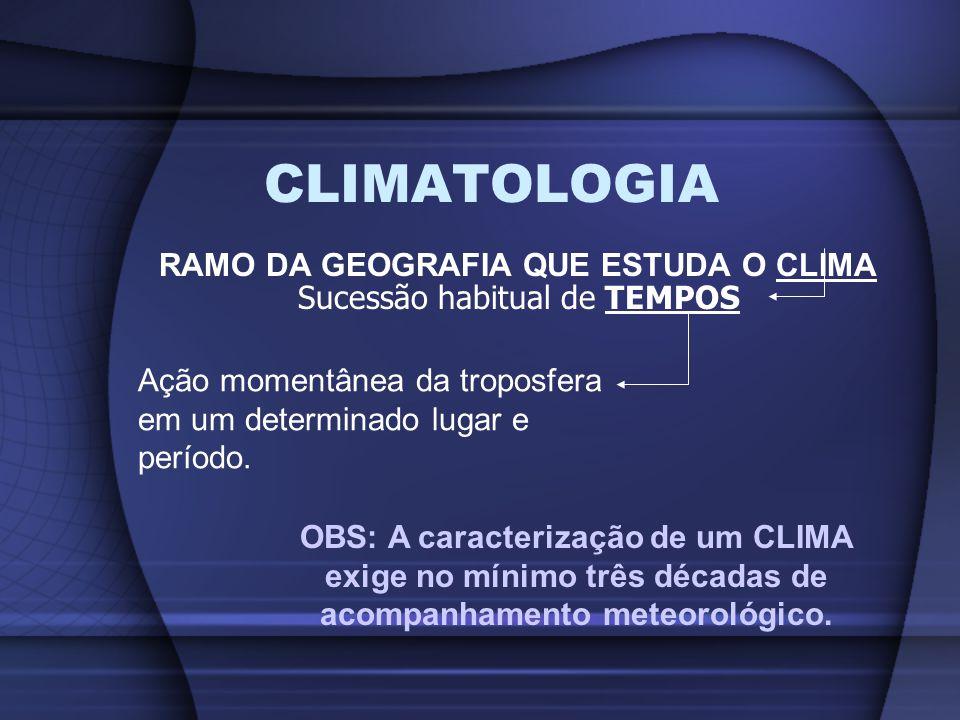 ELEMENTOS DO CLIMA LATITUDE OBS: Quanto maior a latitude, menor a incidência solar e por conseguinte menor a temperatura.