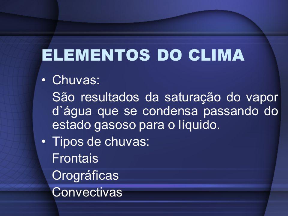 ELEMENTOS DO CLIMA Chuvas: São resultados da saturação do vapor d`água que se condensa passando do estado gasoso para o líquido. Tipos de chuvas: Fron