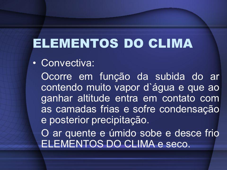ELEMENTOS DO CLIMA Convectiva: Ocorre em função da subida do ar contendo muito vapor d`água e que ao ganhar altitude entra em contato com as camadas f