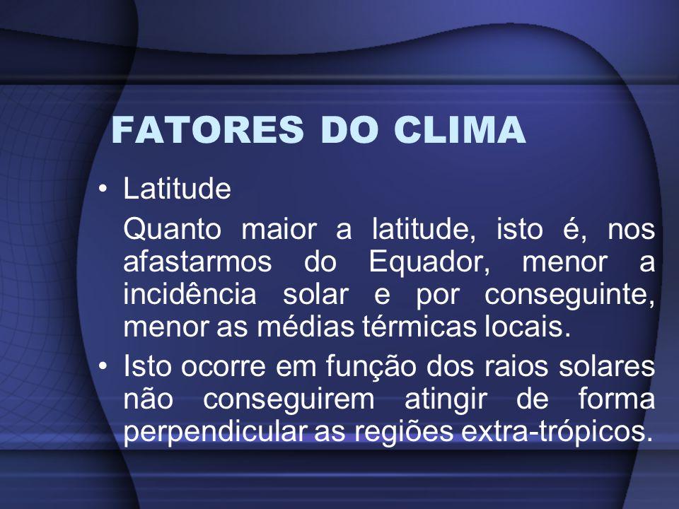 FATORES DO CLIMA Latitude Quanto maior a latitude, isto é, nos afastarmos do Equador, menor a incidência solar e por conseguinte, menor as médias térm