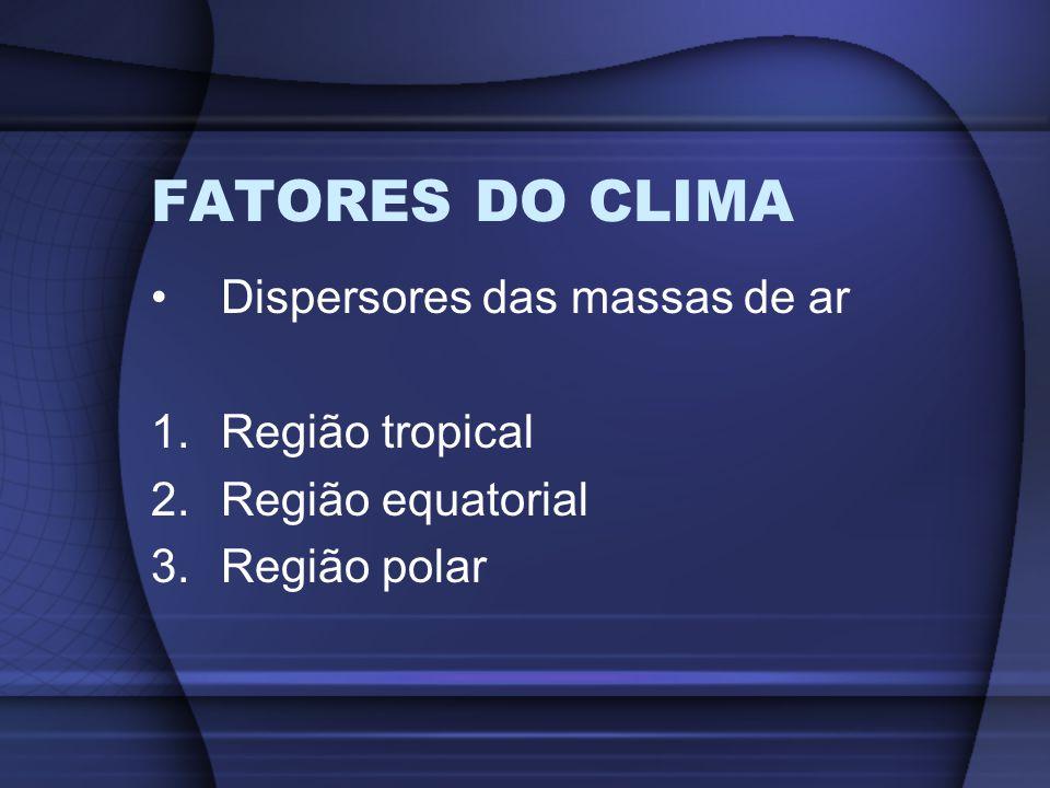 FATORES DO CLIMA Dispersores das massas de ar 1.Região tropical 2.Região equatorial 3.Região polar
