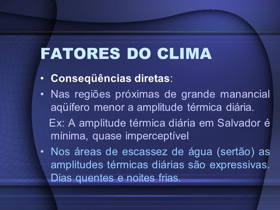 FATORES DO CLIMA Conseqüências diretas: Nas regiões próximas de grande manancial aqüífero menor a amplitude térmica diária. Ex: A amplitude térmica di