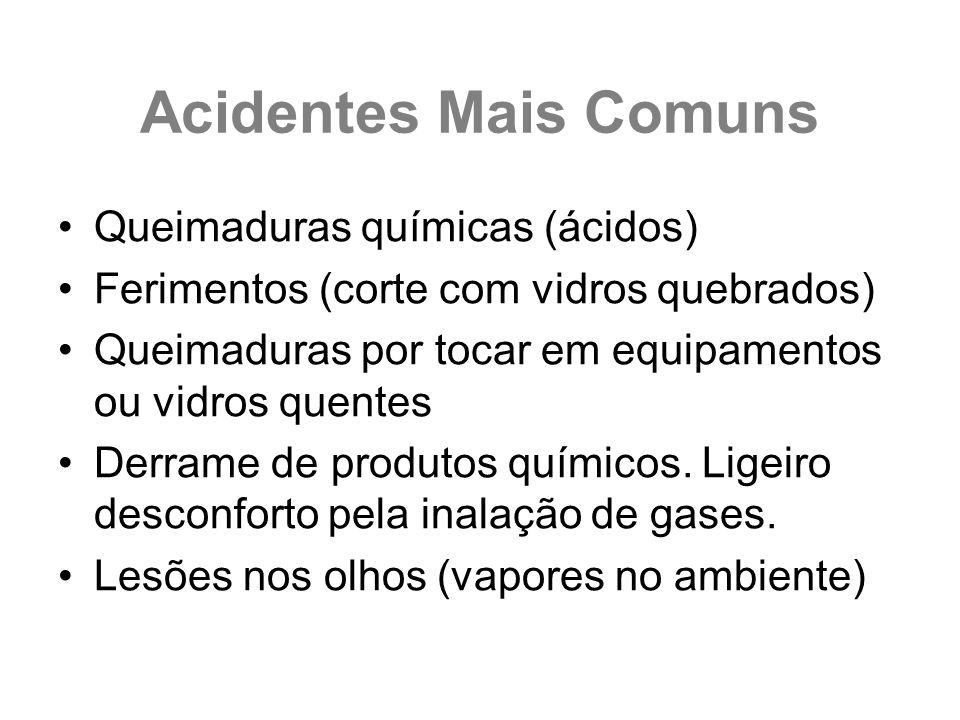 Acidentes Mais Comuns Queimaduras químicas (ácidos) Ferimentos (corte com vidros quebrados) Queimaduras por tocar em equipamentos ou vidros quentes De